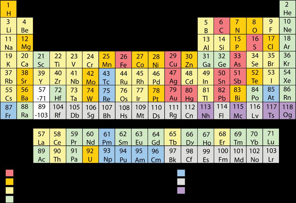 Тот, кто гасит свет. Фейнманий и глубины таблицы Менделеева - 2