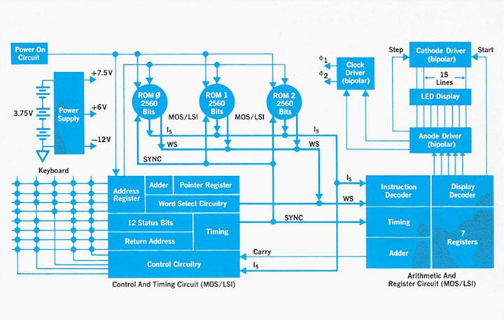 HP-35. История зарождения бытовой электроники - 8