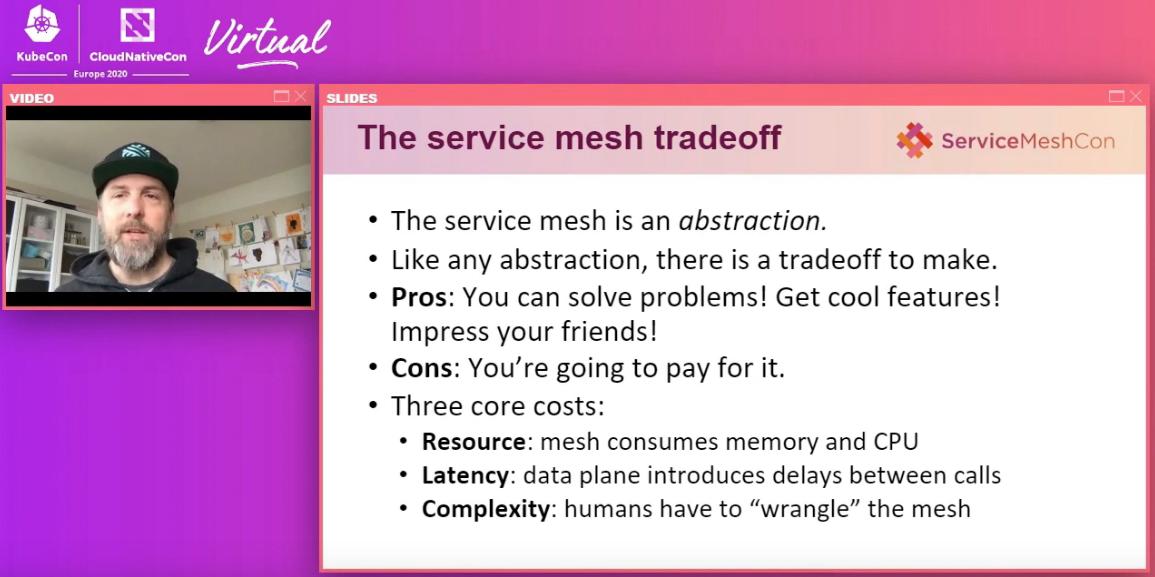 Service mesh — это всё ещё сложно - 1