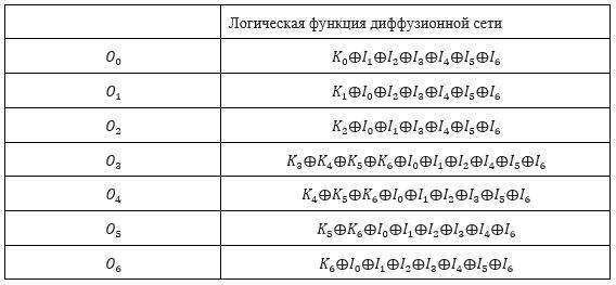 Табл.4