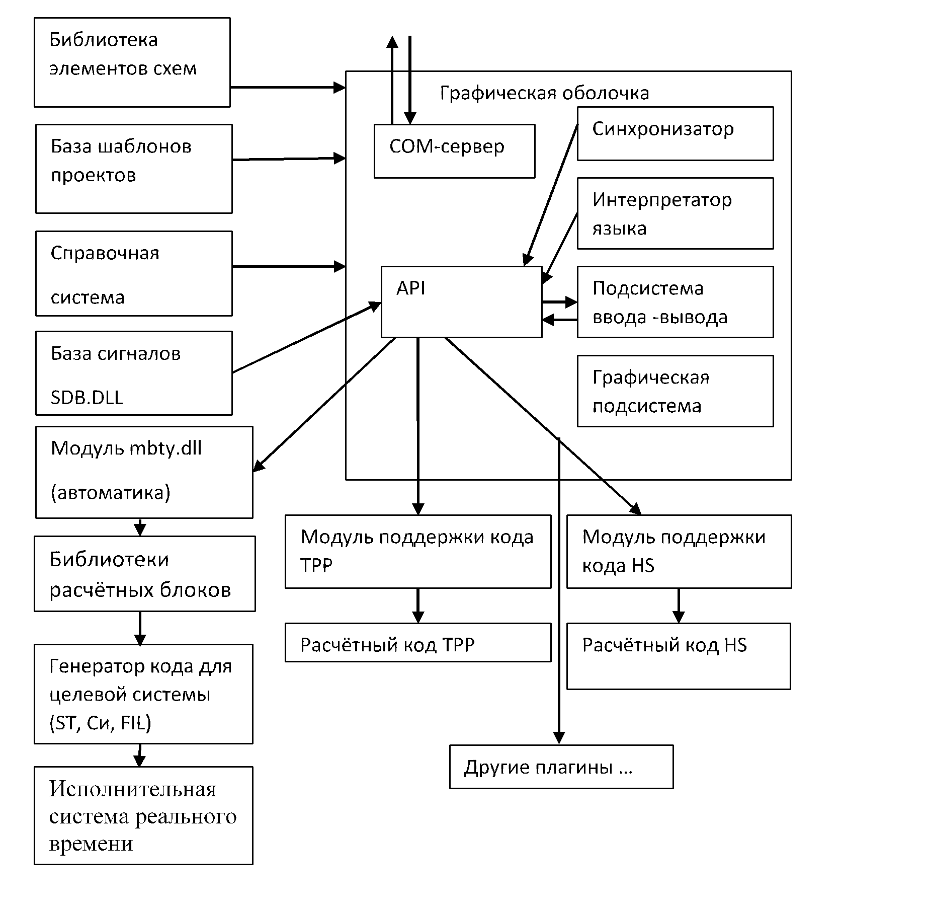 Особенности портирования сложного модульного ПО написанного на Delphi под ОС Linux - 1
