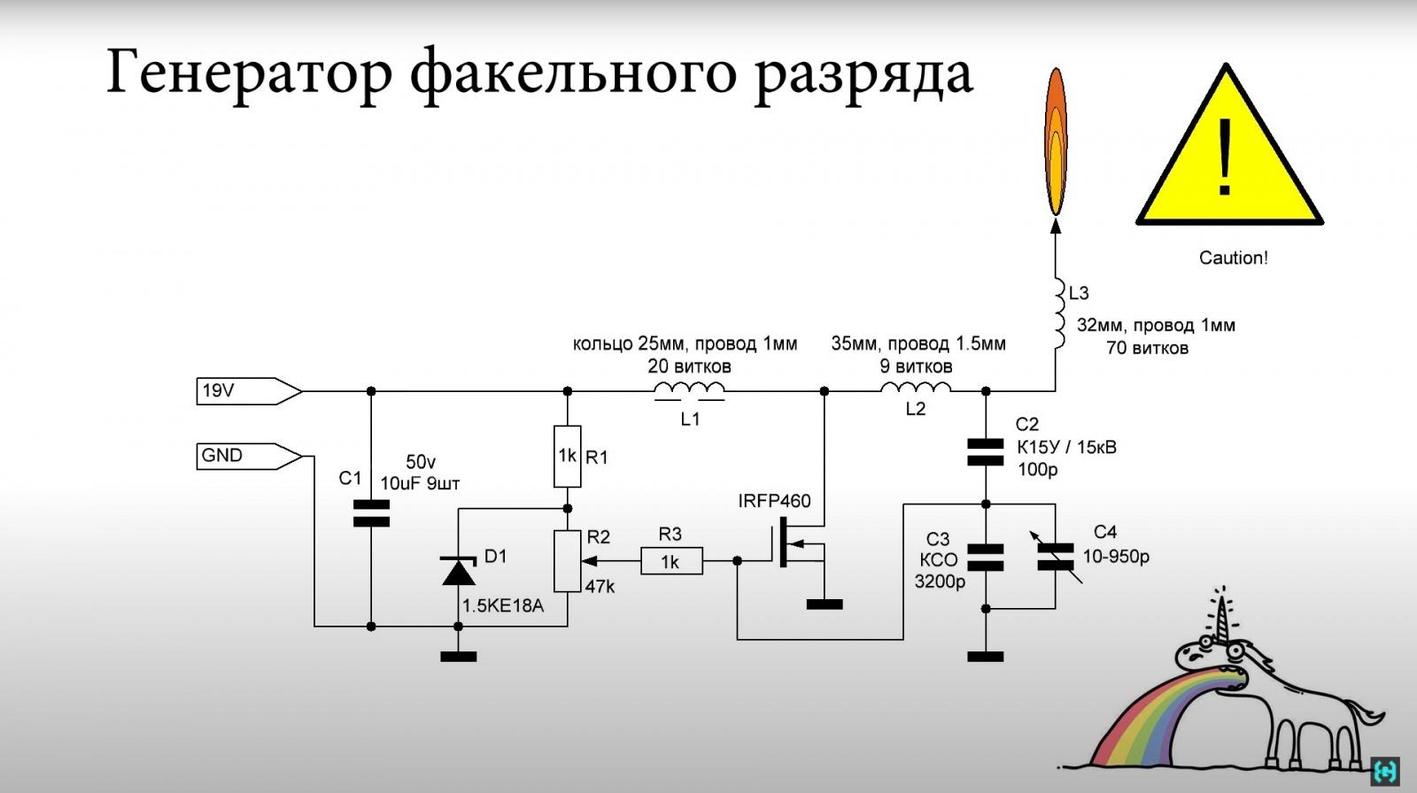 Какое пламя горячей? ФАКЕЛЬНИК - 3