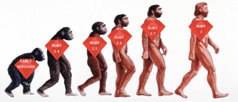 Вышел релиз языка программирования Ruby 3.0.0, который готовили с 2015 года - 1