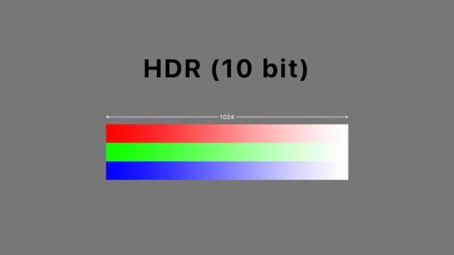 Dolby Vision в iPhone 12 — это новая эпоха? Разбор - 10