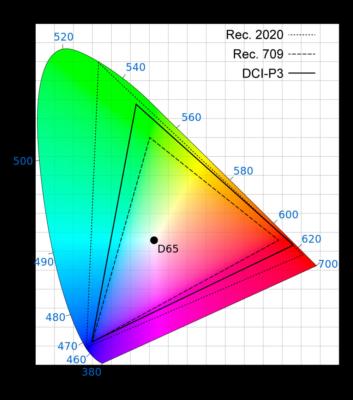 Dolby Vision в iPhone 12 — это новая эпоха? Разбор - 11