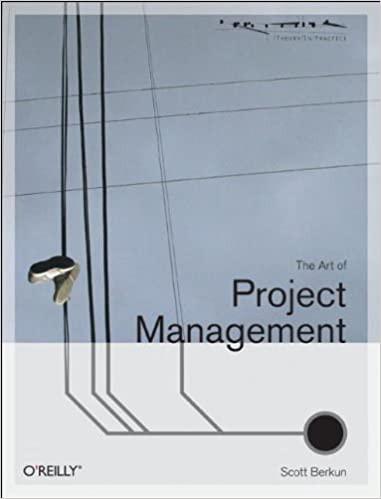 10 полезных книг для менеджера и лидера в IT секторе - 8
