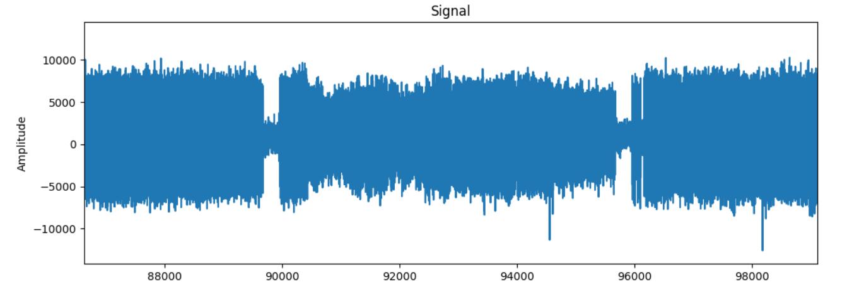 Декодируем сигнал метеоспутника NOAA в 50 строчек кода - 5