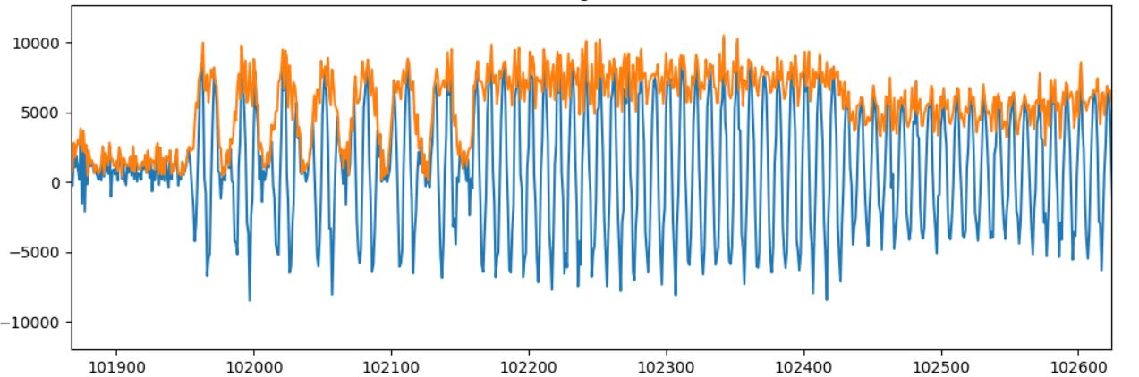 Декодируем сигнал метеоспутника NOAA в 50 строчек кода - 6