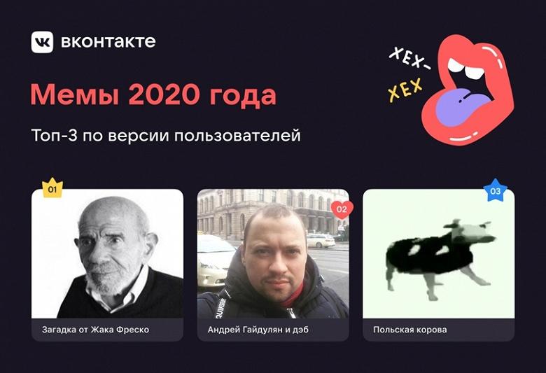Во ВКонтакте выбрали главный мем 2020 года