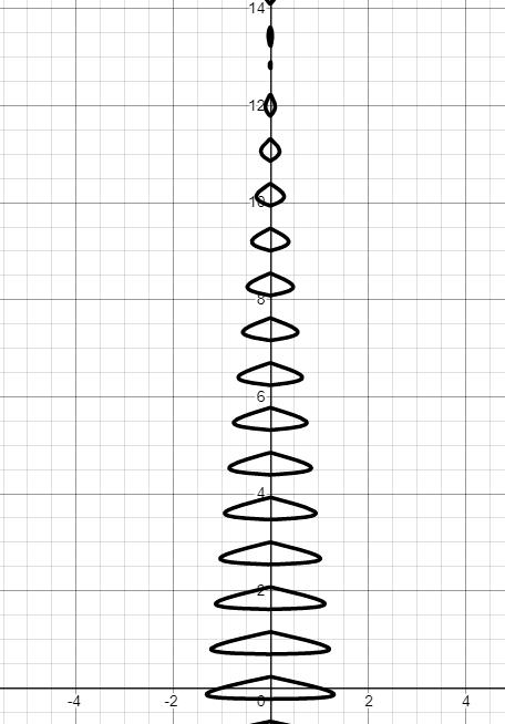 Как сделать ёлку, если ты математик - 11