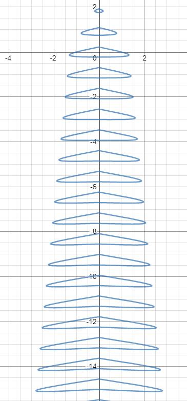 Как сделать ёлку, если ты математик - 13