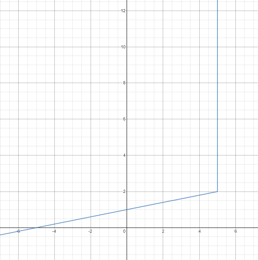 Как сделать ёлку, если ты математик - 15