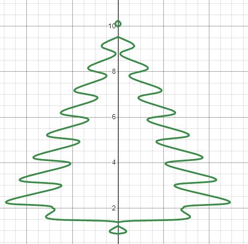 Как сделать ёлку, если ты математик - 19