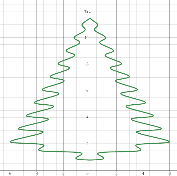 Как сделать ёлку, если ты математик - 21