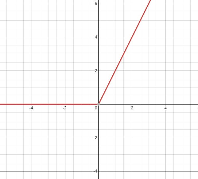 Как сделать ёлку, если ты математик - 3