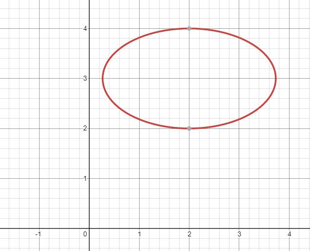 Как сделать ёлку, если ты математик - 5