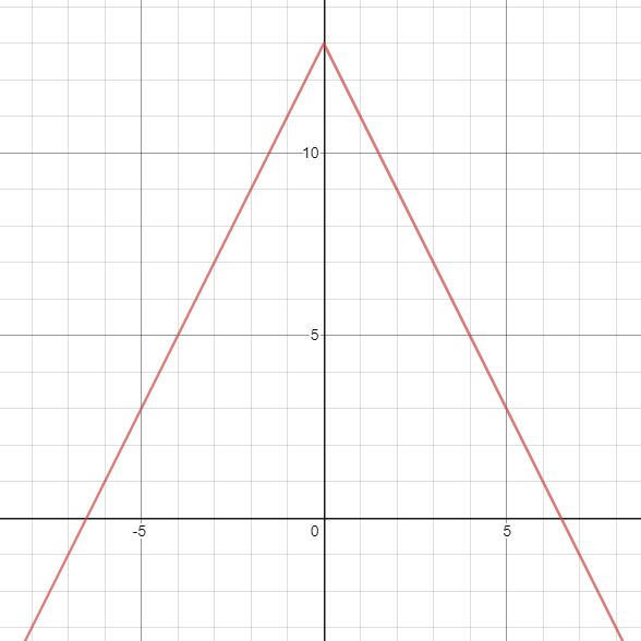 Как сделать ёлку, если ты математик - 7