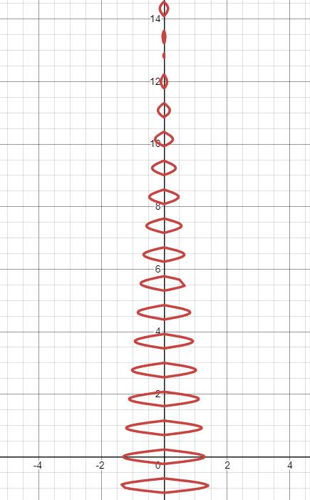 Как сделать ёлку, если ты математик - 9