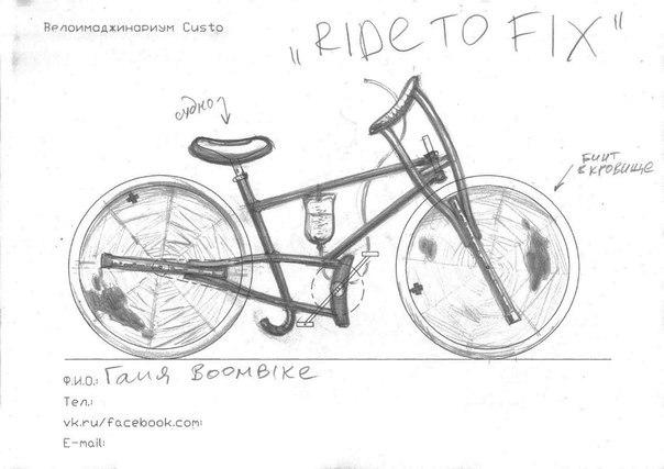 Почему читатели предпочитают велосипеды, вместо готовых решений? Или о systemd, part 0 - 1