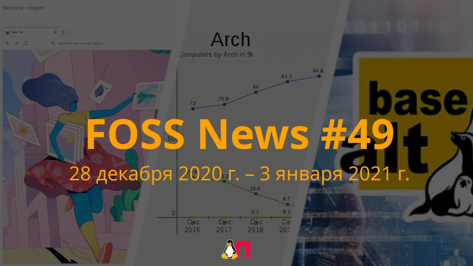 FOSS News №49 – дайджест материалов о свободном и открытом ПО за 28 декабря 2020 года – 3 января 2021 года - 1