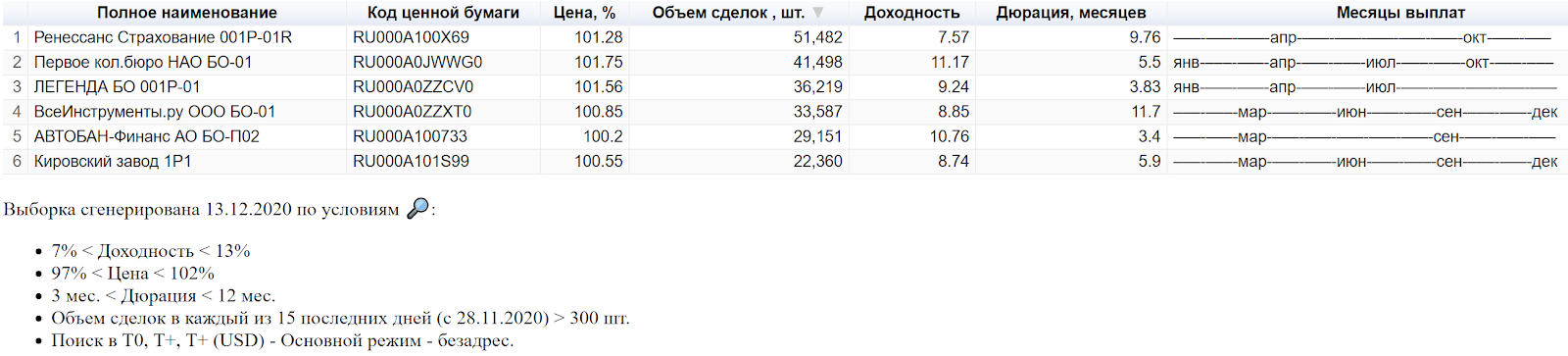 Результат работы скрипта в виде html файла