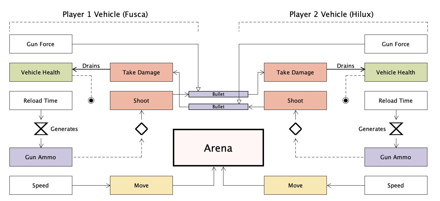 Как мощность влияет на геймплей: численный подход к дизайну игры для достижения ее честности - 2