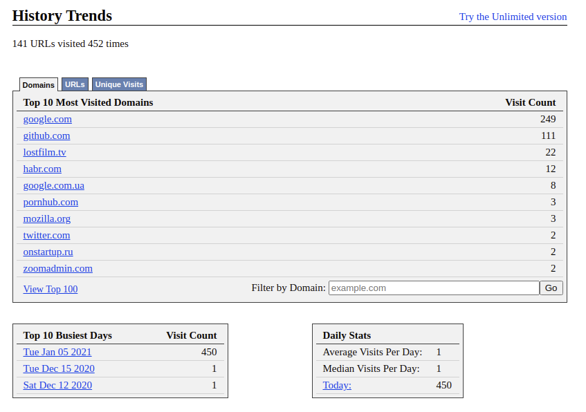 Самые упоротые и забавные расширения для браузера: подборка - 6