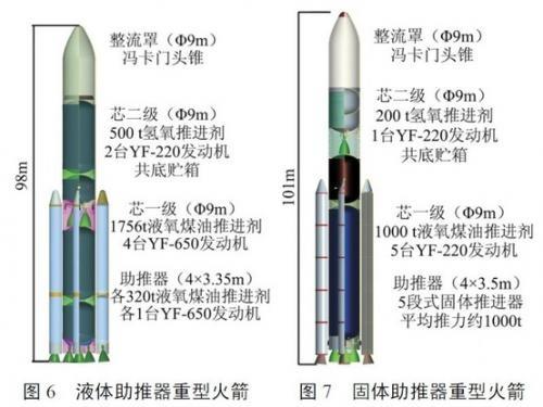 Схемы двух новых альтернативных вариантов ракеты CZ-9 с корпусом диаметром 9 метров