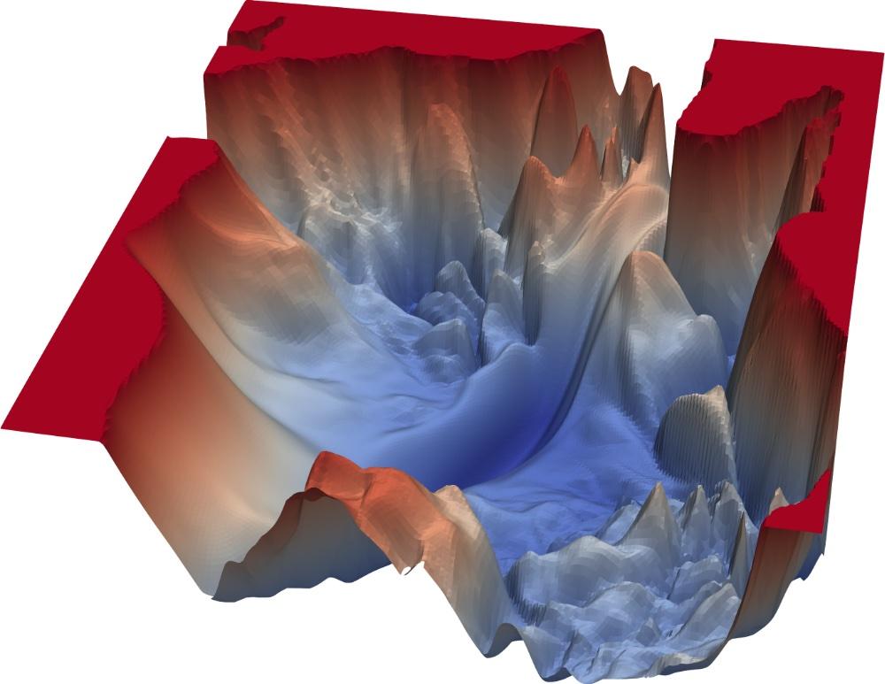 Анимации градиентного спуска и ландшафта потерь нейронных сетей на Python - 1