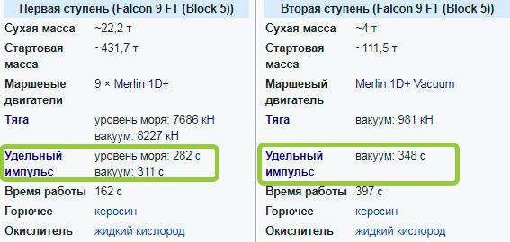 Проклятье Циолковского и благодать Оберта - 11