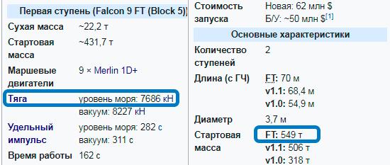 Проклятье Циолковского и благодать Оберта - 14