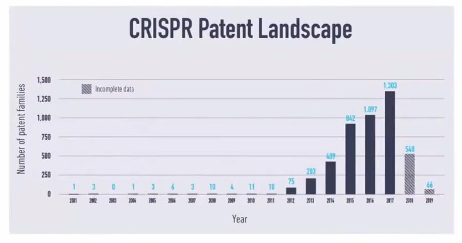CRISPR для чайников, или Краткая справка по быстрому редактированию ДНК - 12