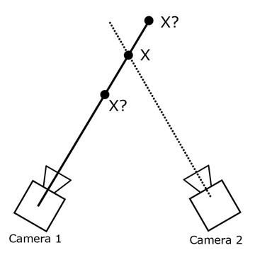 Как я делал систему оптического трекинга - 2