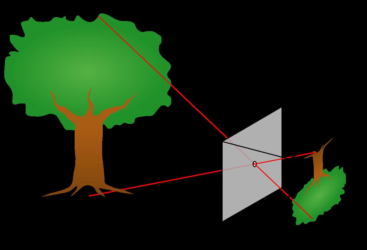 Как я делал систему оптического трекинга - 9