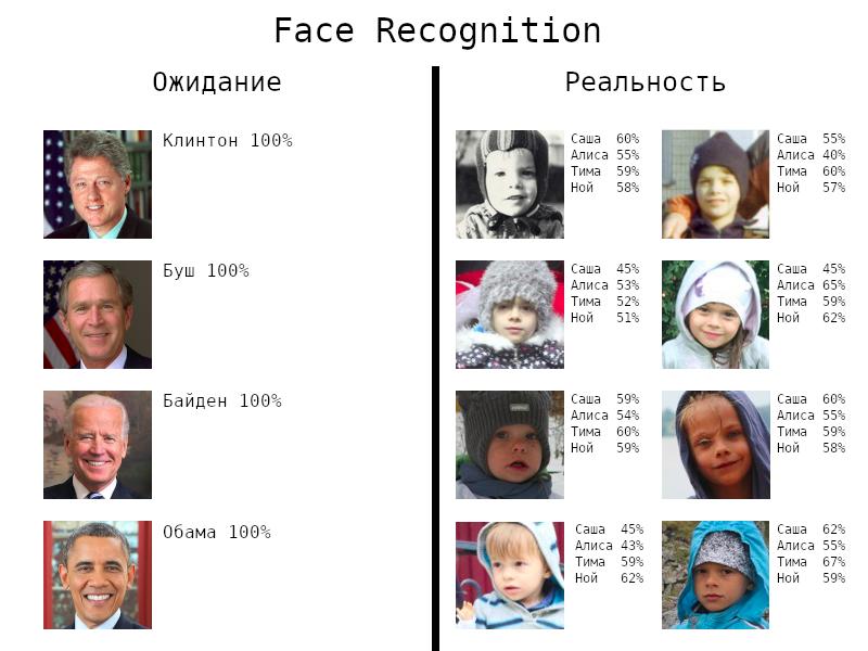 Миллион домашних фотографий: лица, лица, лица - 2