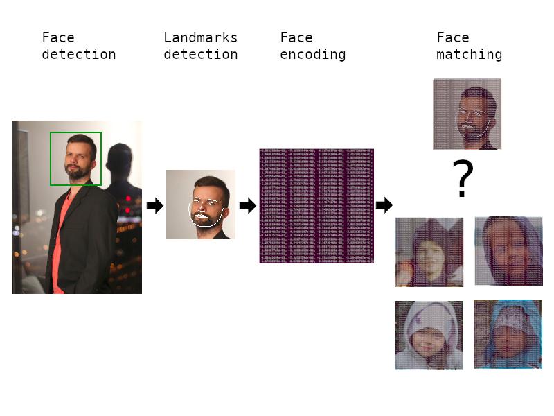 Миллион домашних фотографий: лица, лица, лица - 5