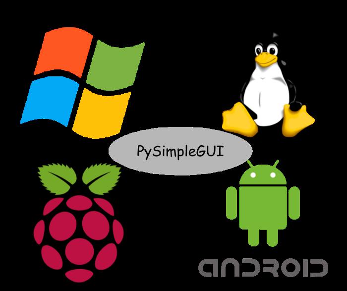 Как сделать Data Science приложение для Windows (и не только) с графическим интерфейсом с помощью PySimpleGUI - 2