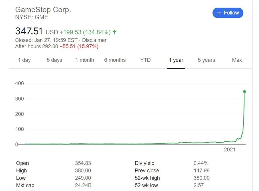 Реддит против Wall Street: как идёт борьба троллей с финансовыми воротилами - 4