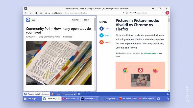 Google Chrome так не умеет: двухуровневые вкладки и полноценная работа с двумя вкладками на одной странице. Вышло большое обновление Vivaldi