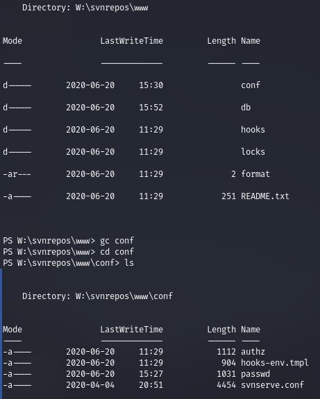 HackTheBox. Прохождение Worker. Работаем с SVN. Используем Azure DevOps для захвата хоста - 30