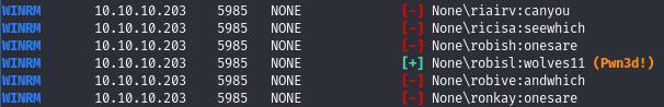 HackTheBox. Прохождение Worker. Работаем с SVN. Используем Azure DevOps для захвата хоста - 33