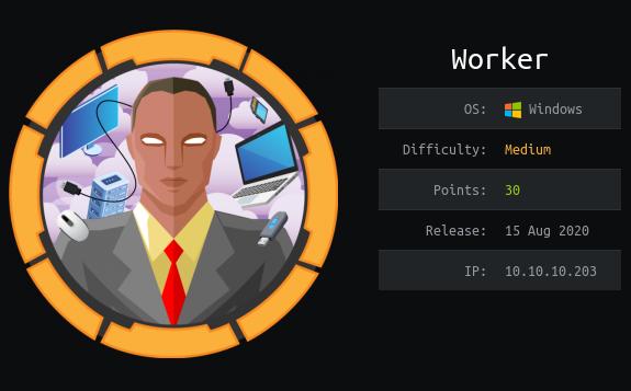 HackTheBox. Прохождение Worker. Работаем с SVN. Используем Azure DevOps для захвата хоста - 1