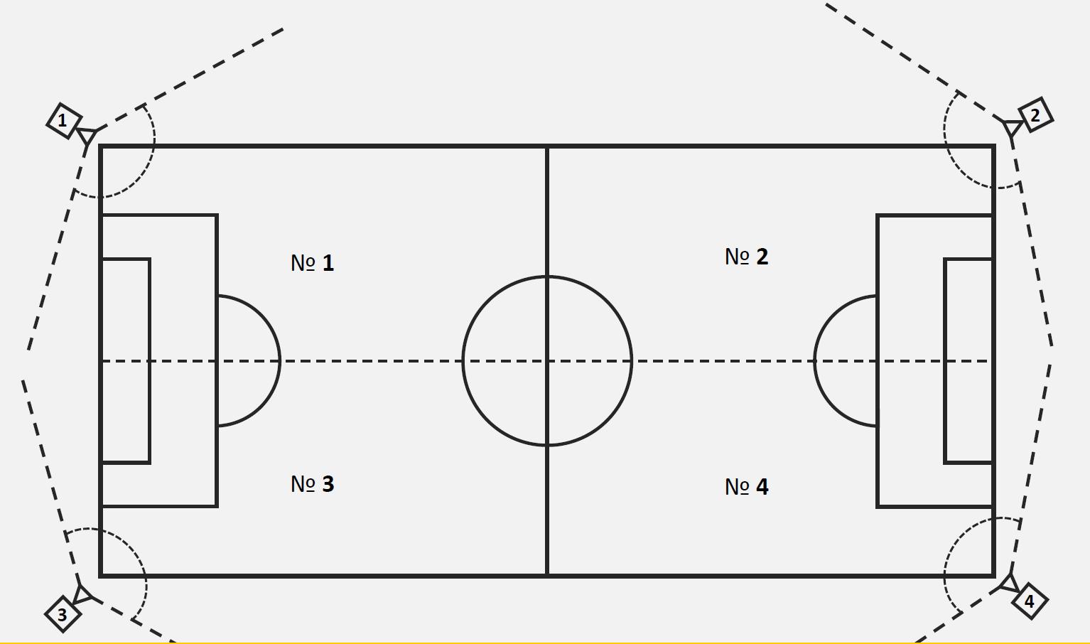 Предельно дешёвая видеоаналитика для детских футбольных школ - 13