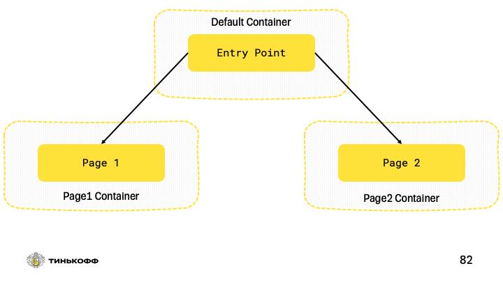 Архитектурный паттерн Dependency Injection в React-приложении - 15