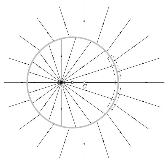 Как возникают электромагнитные волны - 14