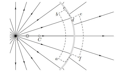 Как возникают электромагнитные волны - 15