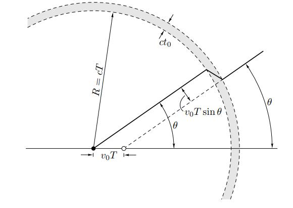 Как возникают электромагнитные волны - 18