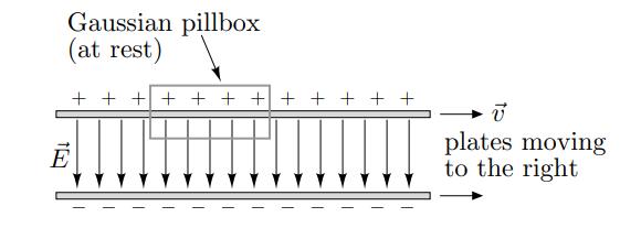 Как возникают электромагнитные волны - 2