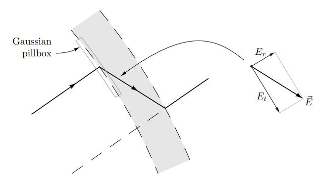 Как возникают электромагнитные волны - 21