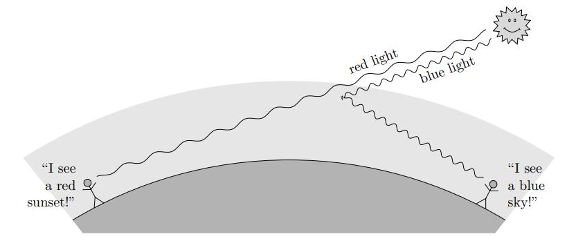 Как возникают электромагнитные волны - 44